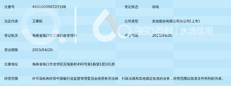 中国民生银行股份有限公司海口滨海新村社区支