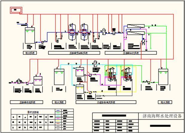 冷却塔的原则设计及循环