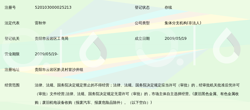 贵州省金属回收高中第八经营部吗真的本科假小河的图片