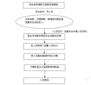 广外组织设计结构图