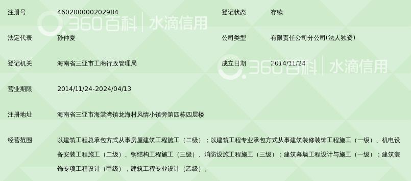 上海康业建筑装饰工程有限公司海南分公司