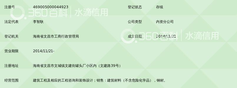 重庆市建筑工程设计院有限责任公司海南分公司
