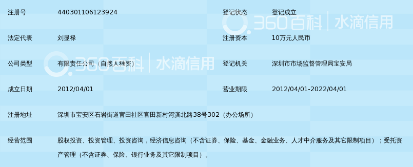 深圳诚思股权投资管理家园设计幼儿园联系图片