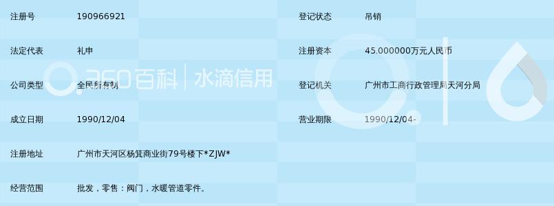 沈阳市高中压阀门厂青岛供应站高中暑假广州图片