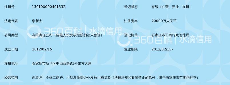 石家庄邦信小额贷款有限公司_360百科