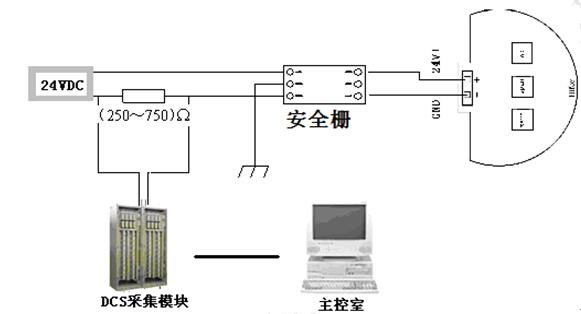 二线制(420)ma输出带安全栅接线图图15